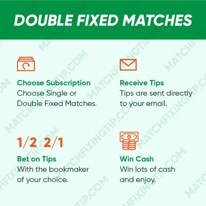 Double Fixed Matches Predictions - FIXED MATCHES FOOTBALL